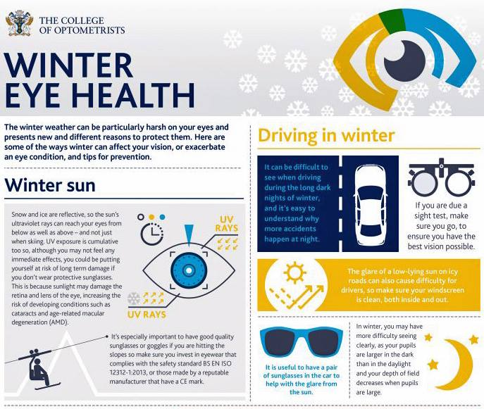 winter-eye-health